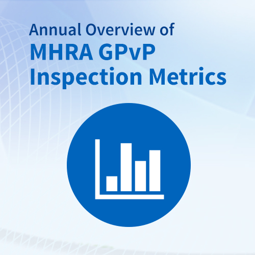 Overview of 2016 MHRA GPvP Inspection Metrics